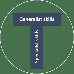 capabilities-talent
