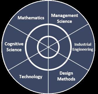 capabilities-taxonomy